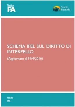 Interpello Ifel